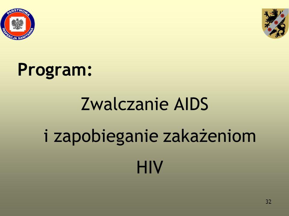 Zwalczanie AIDS i zapobieganie zakażeniom HIV