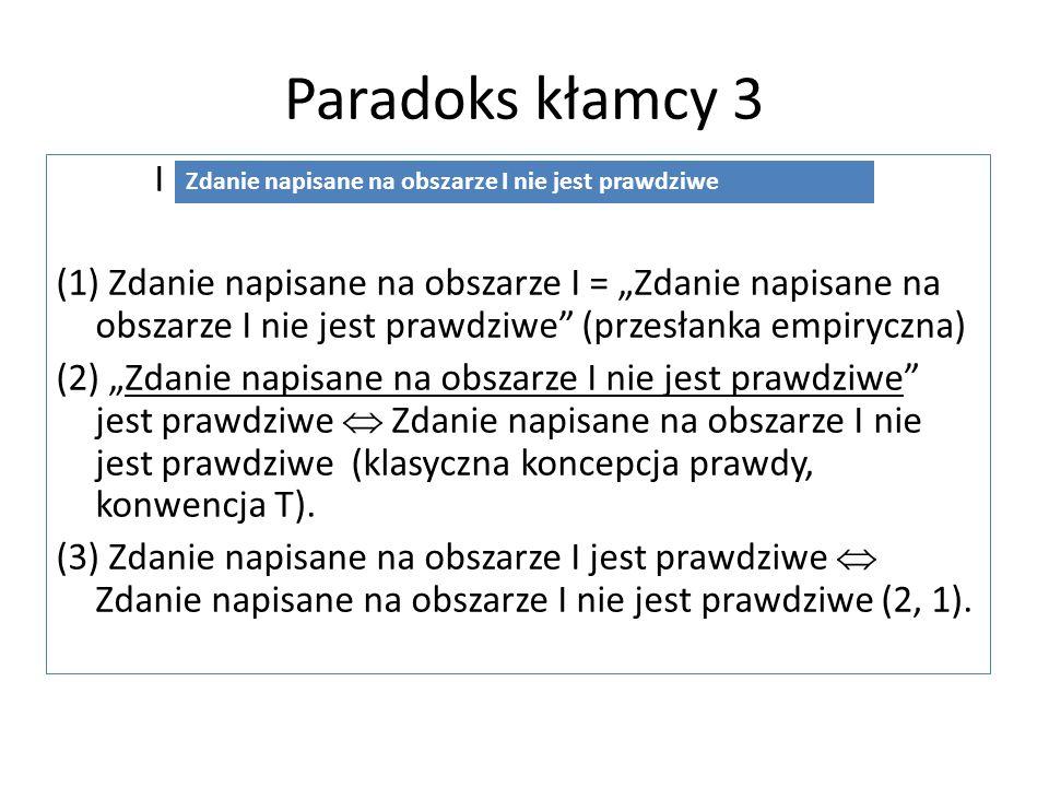 """Paradoks kłamcy 3 I. (1) Zdanie napisane na obszarze I = """"Zdanie napisane na obszarze I nie jest prawdziwe (przesłanka empiryczna)"""
