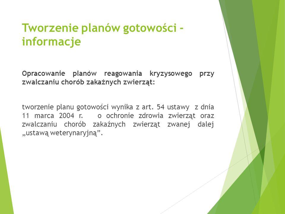 Tworzenie planów gotowości - informacje