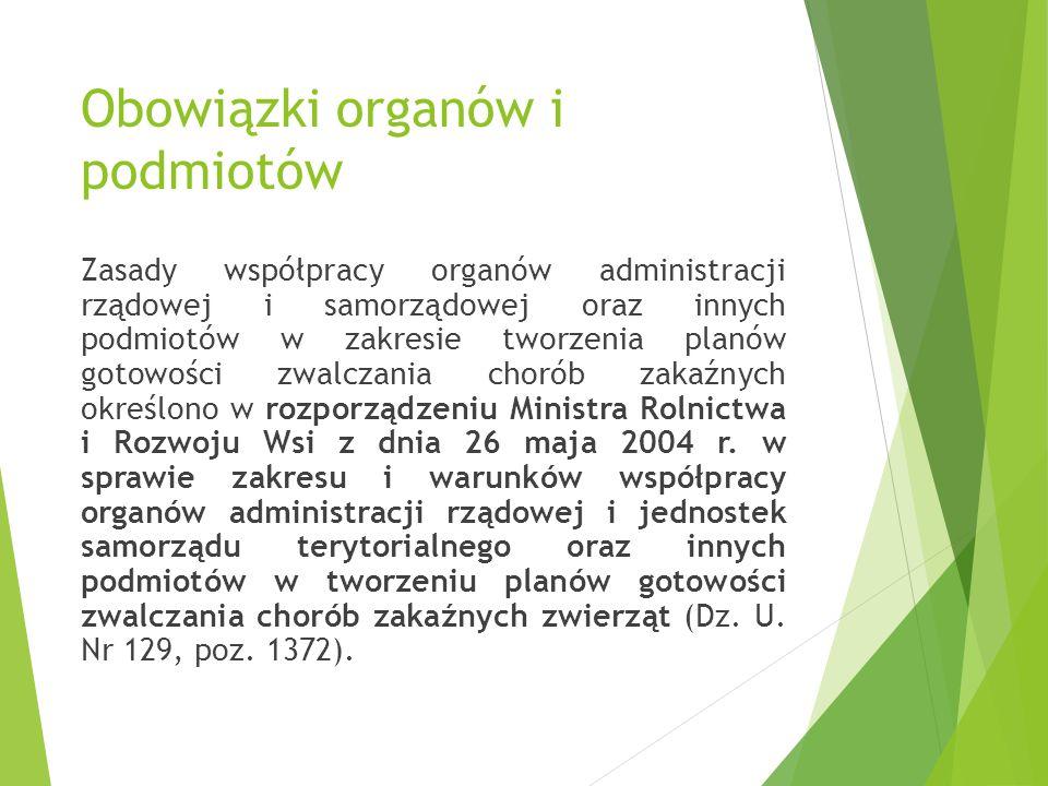 Obowiązki organów i podmiotów