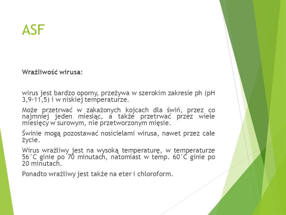 ASF Wrażliwość wirusa: