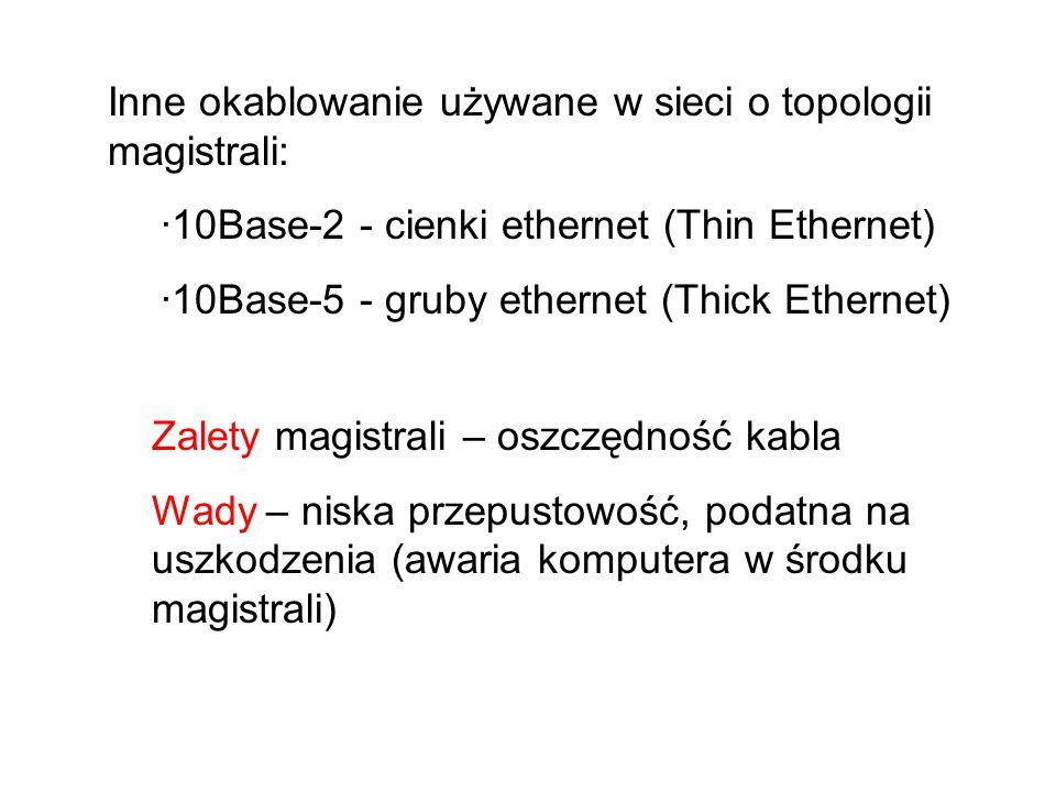 Inne okablowanie używane w sieci o topologii magistrali: