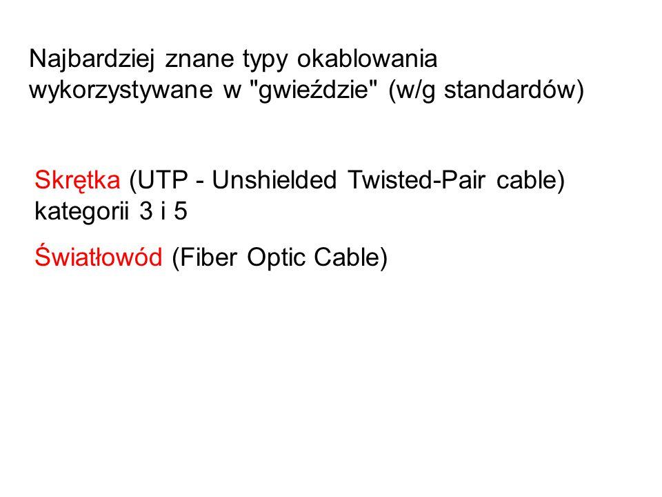 Najbardziej znane typy okablowania wykorzystywane w gwieździe (w/g standardów)