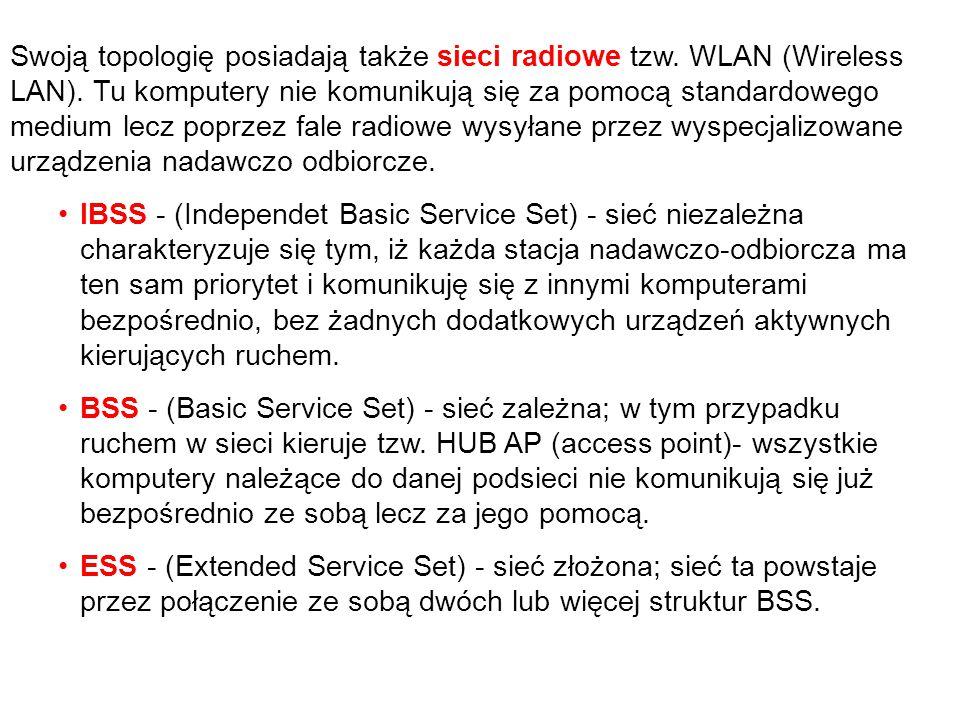 Swoją topologię posiadają także sieci radiowe tzw. WLAN (Wireless LAN)