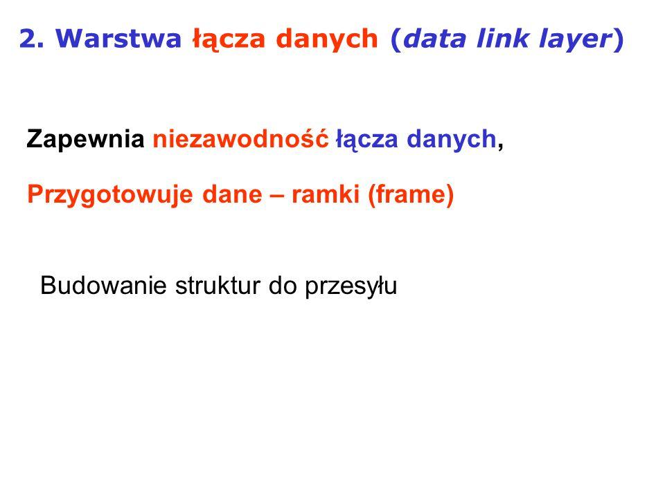 2. Warstwa łącza danych (data link layer)