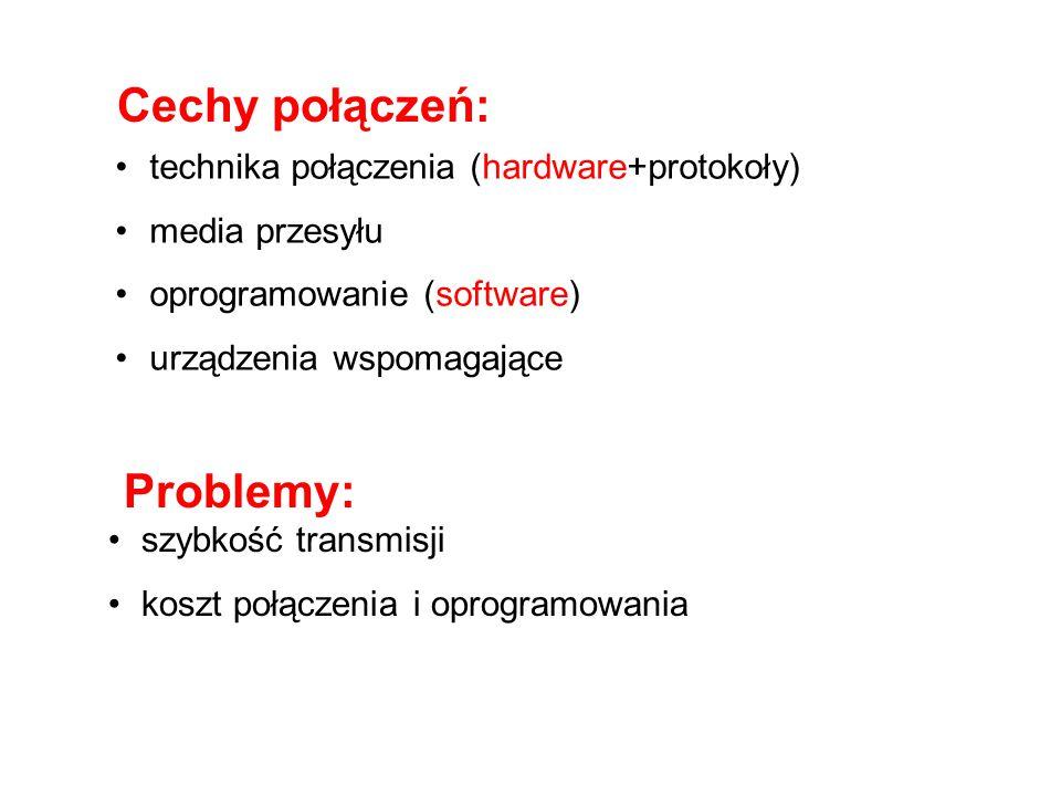 Cechy połączeń: Problemy: technika połączenia (hardware+protokoły)