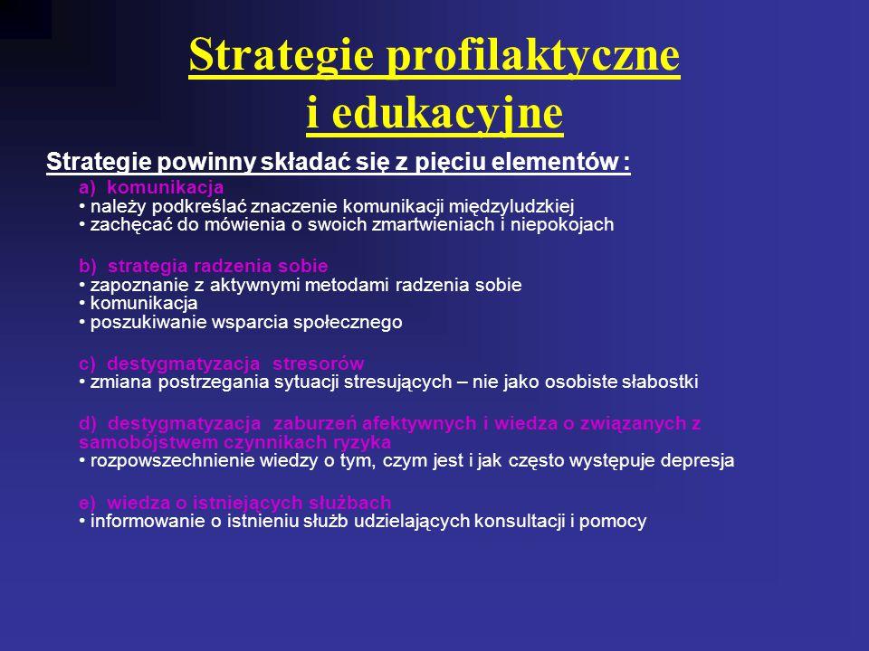 Strategie profilaktyczne i edukacyjne