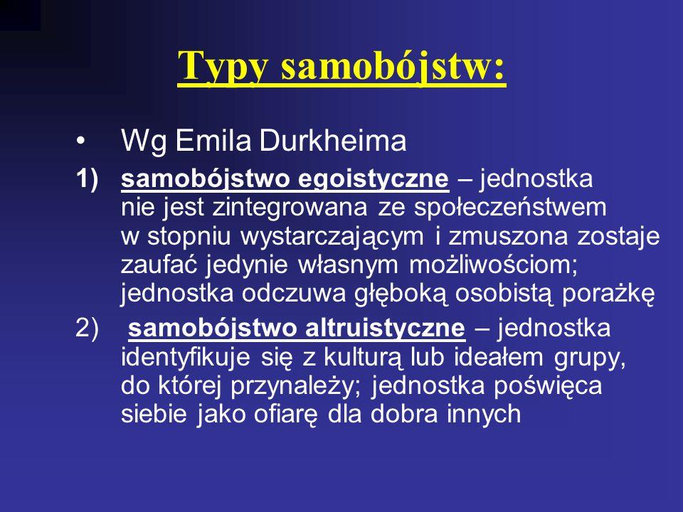 Typy samobójstw: Wg Emila Durkheima