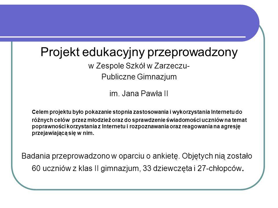Projekt edukacyjny przeprowadzony