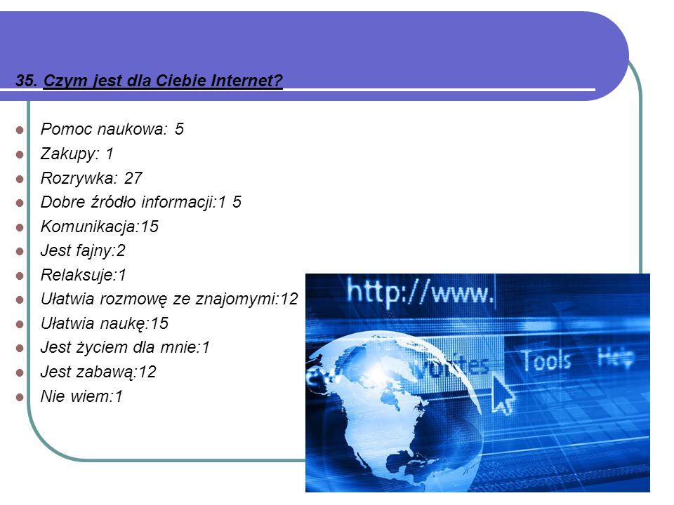35. Czym jest dla Ciebie Internet