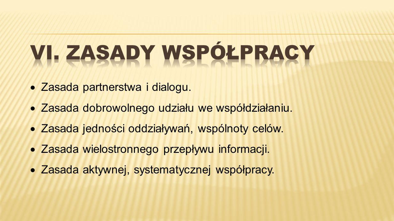 VI. ZASADY WSPÓŁPRACY Zasada partnerstwa i dialogu.