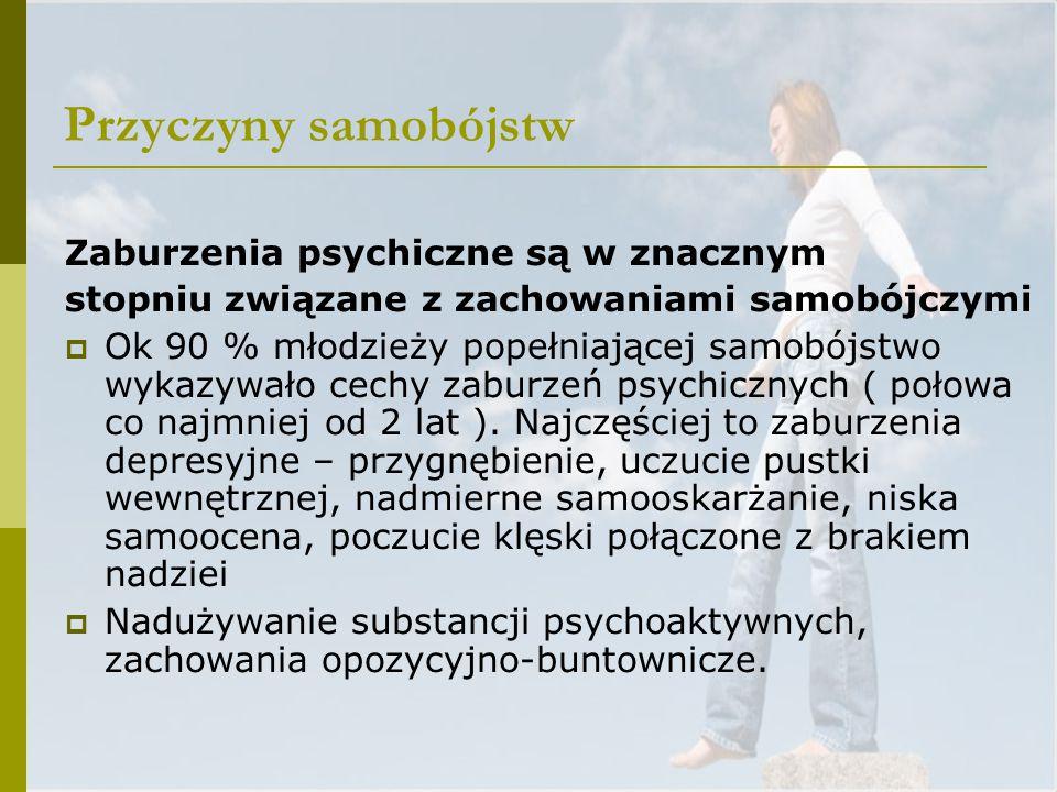 Przyczyny samobójstw Zaburzenia psychiczne są w znacznym