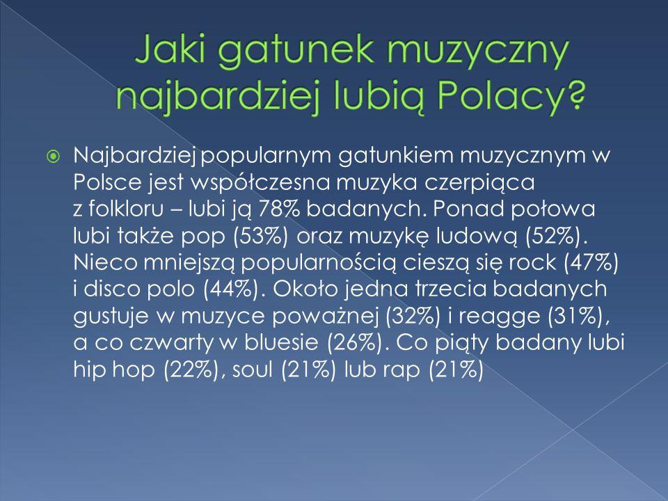 Jaki gatunek muzyczny najbardziej lubią Polacy