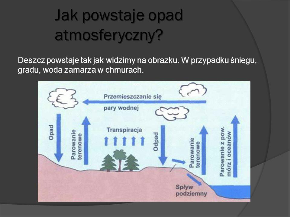 Jak powstaje opad atmosferyczny