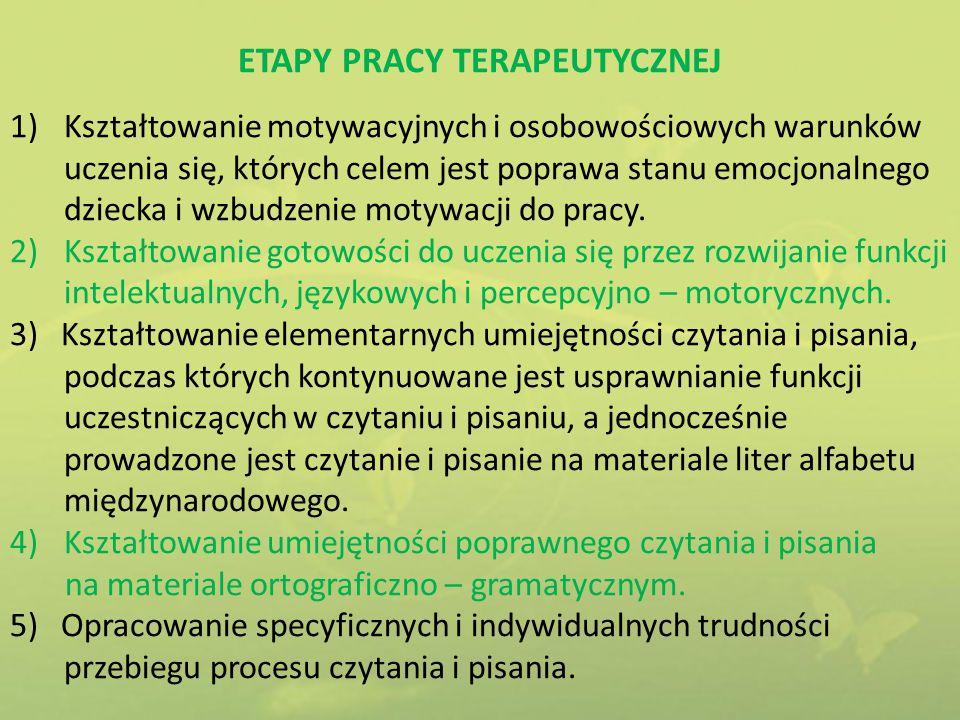 ETAPY PRACY TERAPEUTYCZNEJ