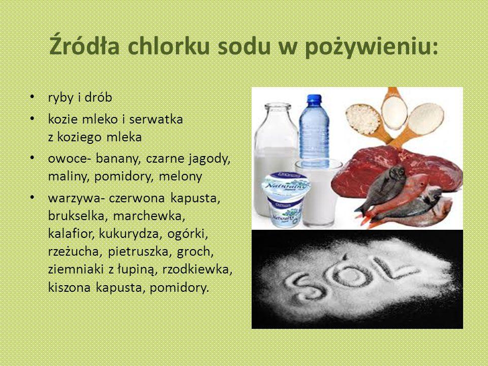 Źródła chlorku sodu w pożywieniu: