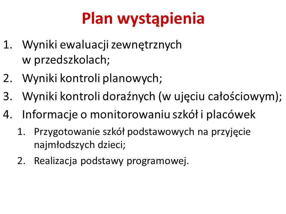 Plan wystąpienia Wyniki ewaluacji zewnętrznych w przedszkolach;
