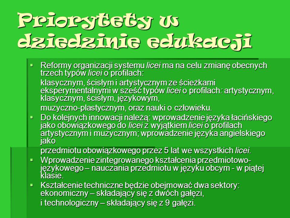 Priorytety w dziedzinie edukacji