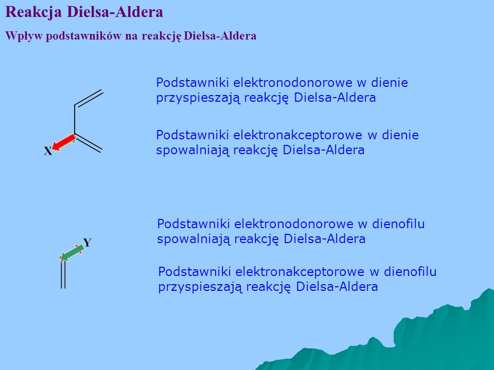 Reakcja Dielsa-Aldera