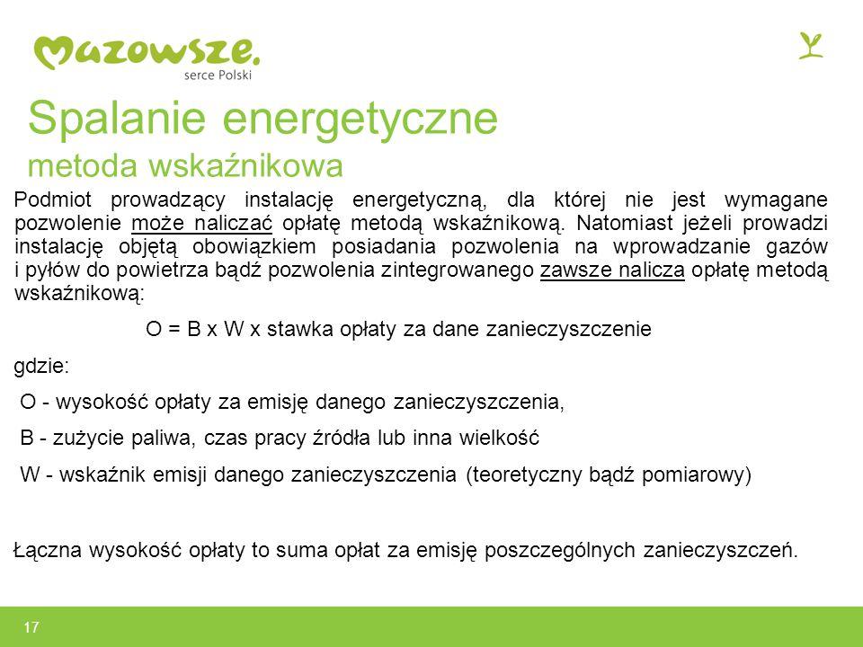 Spalanie energetyczne metoda wskaźnikowa