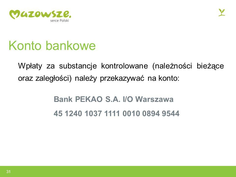 Konto bankowe Wpłaty za substancje kontrolowane (należności bieżące oraz zaległości) należy przekazywać na konto: