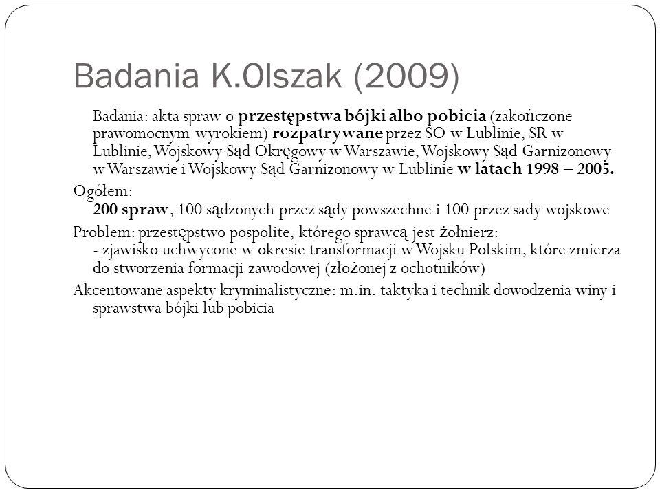 Badania K.Olszak (2009)