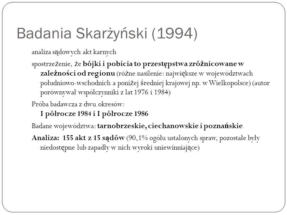 Badania Skarżyński (1994)