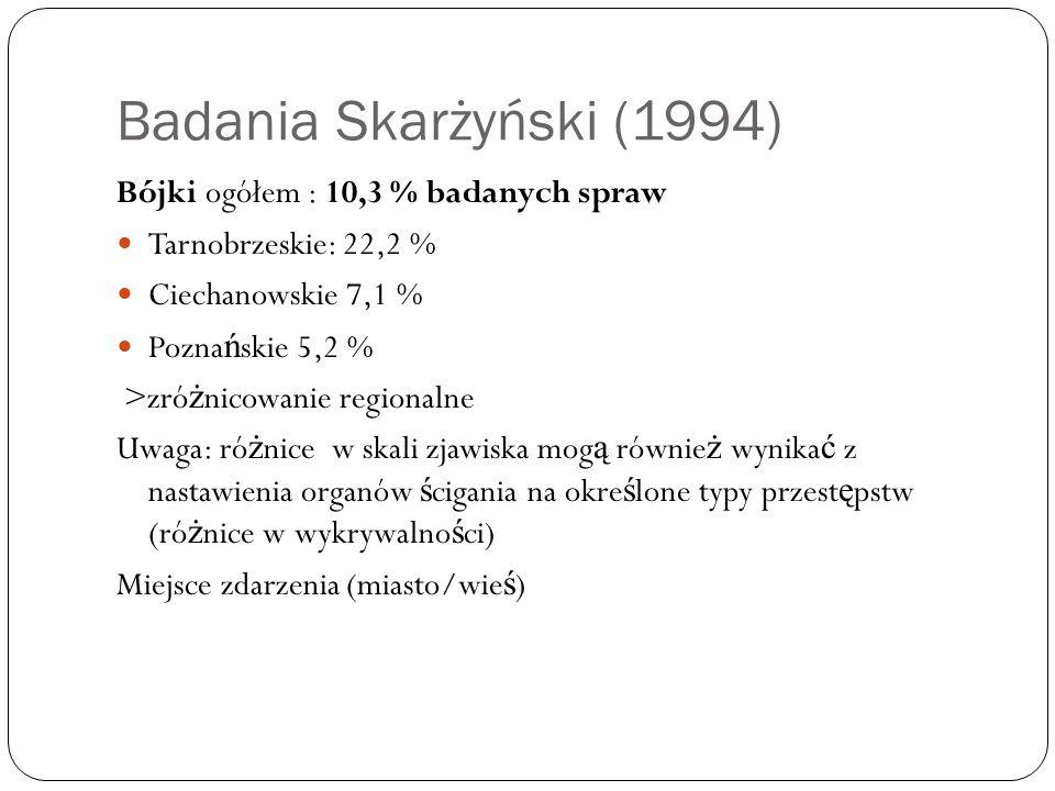 Badania Skarżyński (1994) Bójki ogółem : 10,3 % badanych spraw