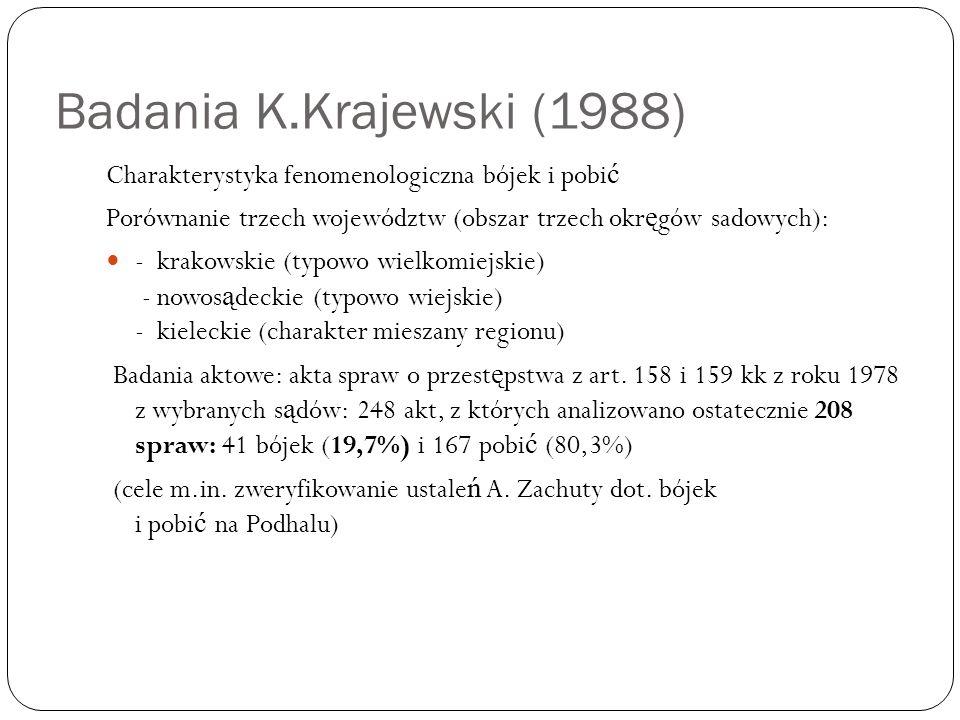 Badania K.Krajewski (1988) Charakterystyka fenomenologiczna bójek i pobić Porównanie trzech województw (obszar trzech okręgów sadowych):