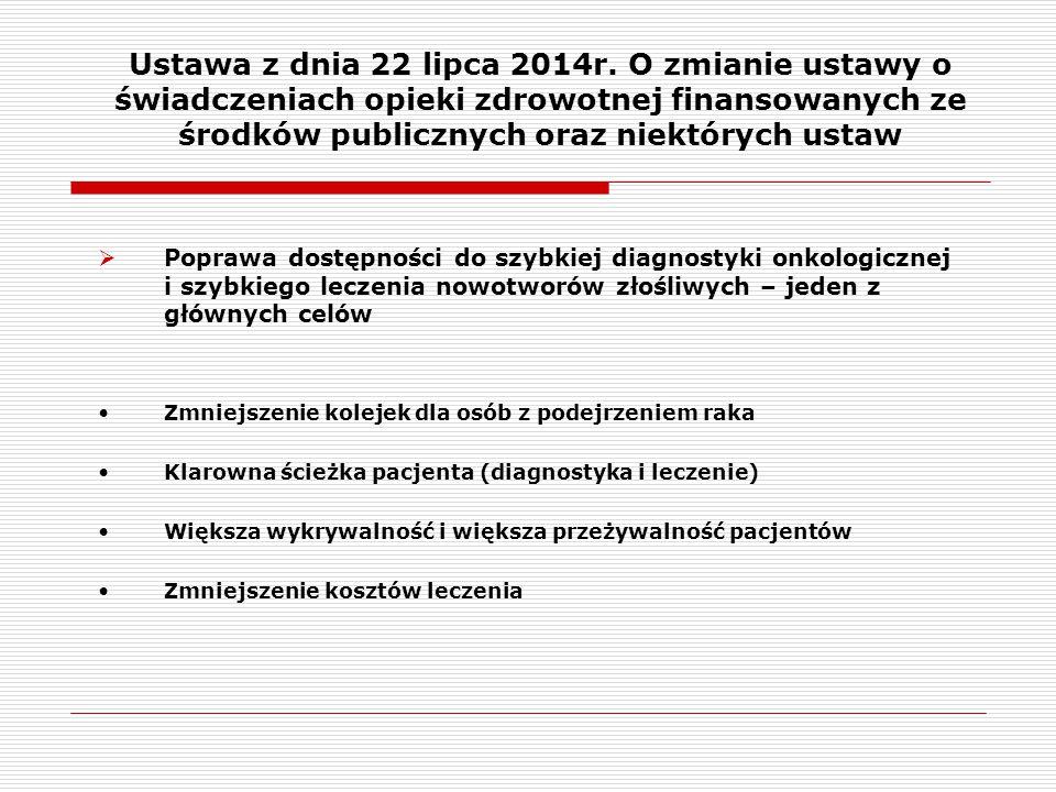 Ustawa z dnia 22 lipca 2014r. O zmianie ustawy o świadczeniach opieki zdrowotnej finansowanych ze środków publicznych oraz niektórych ustaw