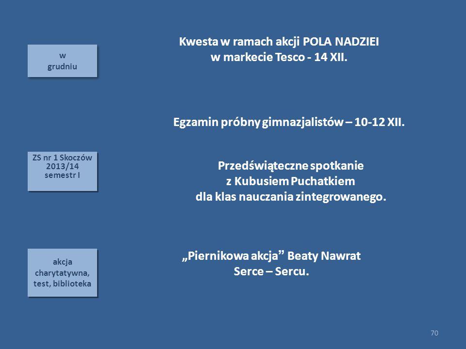 Kwesta w ramach akcji POLA NADZIEI w markecie Tesco - 14 XII.