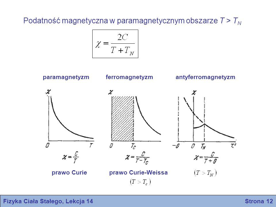 Fizyka Ciała Stałego, Lekcja 14 Strona 12