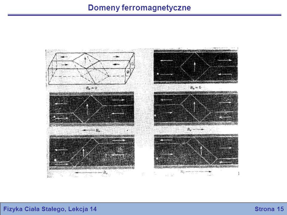 Fizyka Ciała Stałego, Lekcja 14 Strona 15