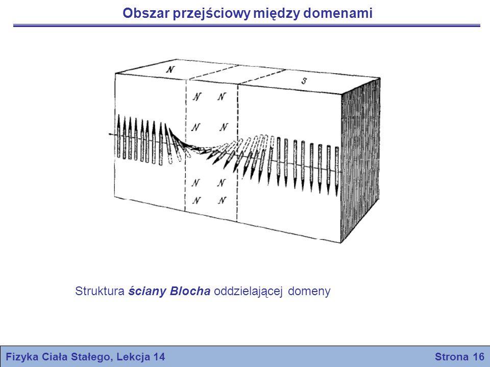 Fizyka Ciała Stałego, Lekcja 14 Strona 16