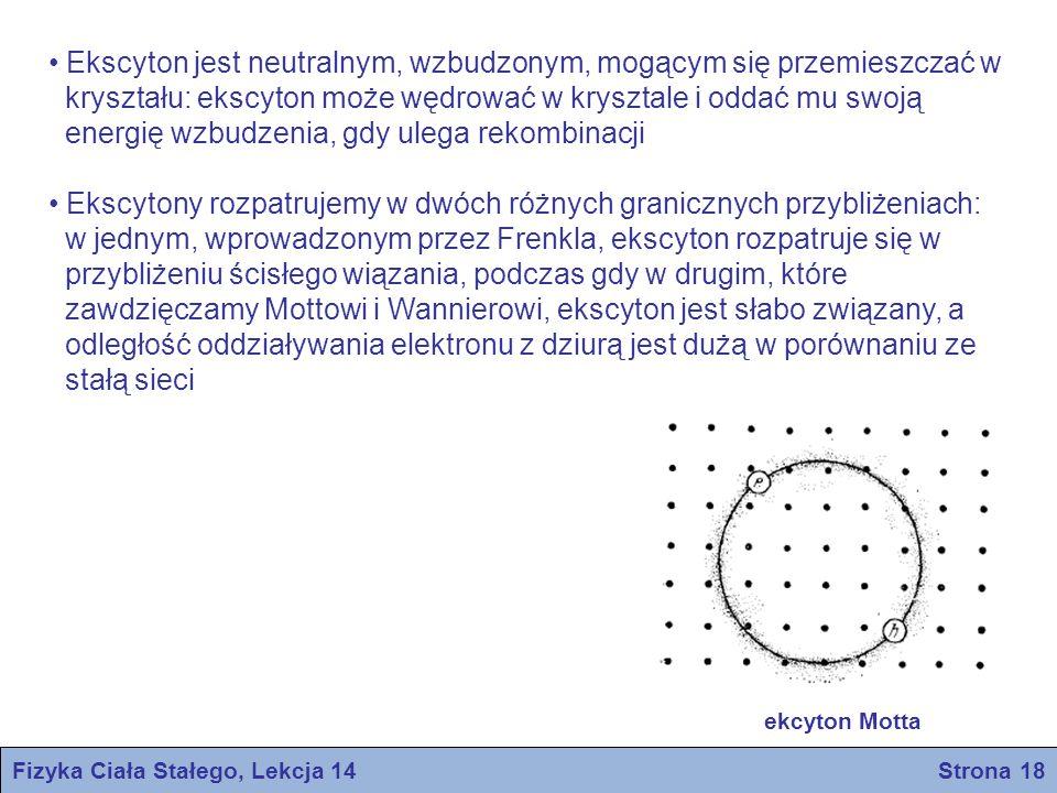 Fizyka Ciała Stałego, Lekcja 14 Strona 18