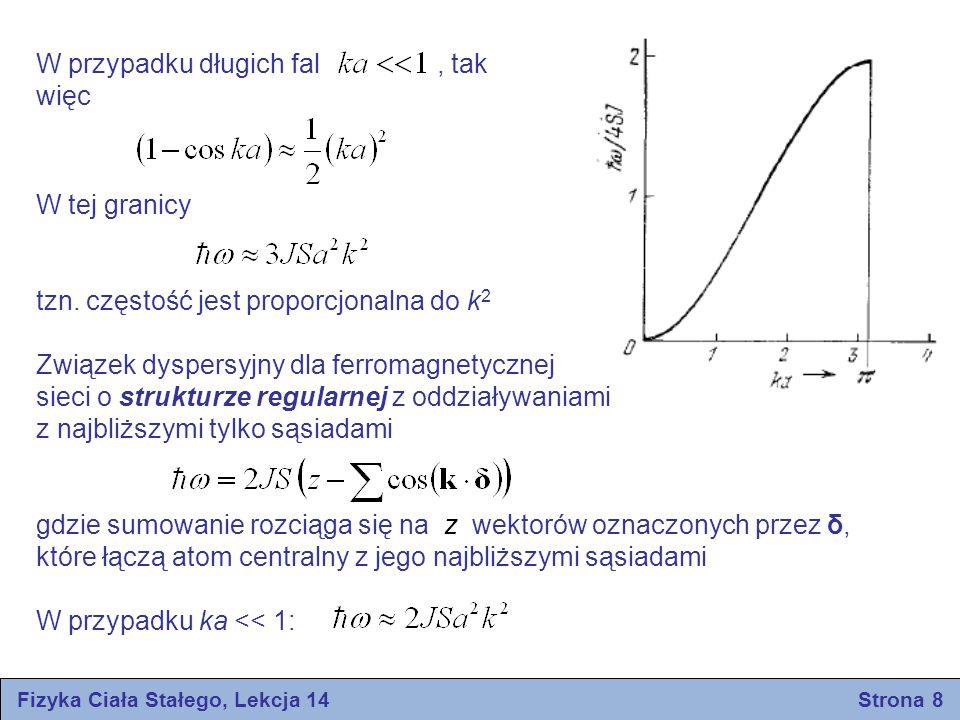 Fizyka Ciała Stałego, Lekcja 14 Strona 8
