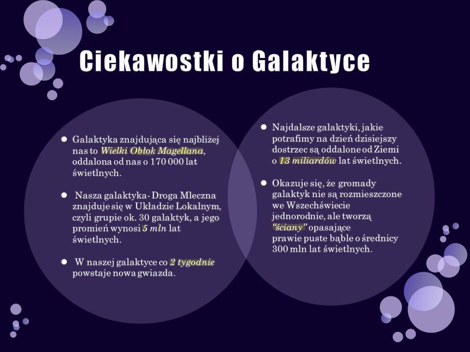 Ciekawostki o Galaktyce