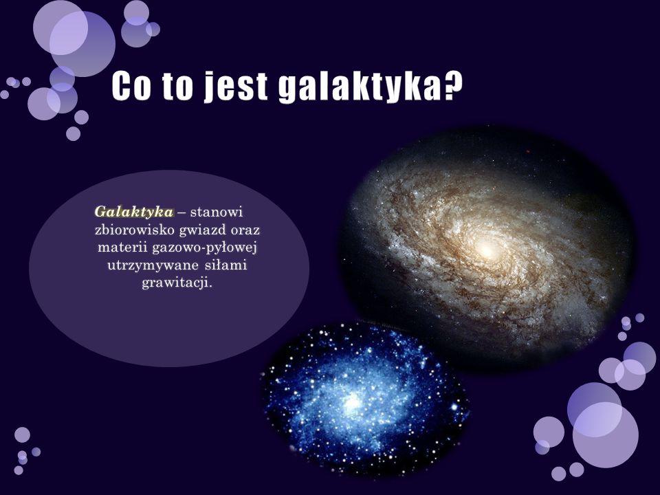 Co to jest galaktyka.