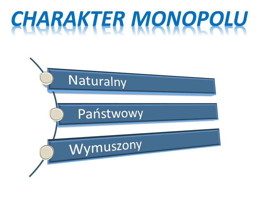 Charakter Monopolu Naturalny Państwowy Wymuszony