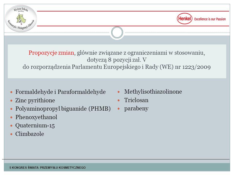 Formaldehyde i Paraformaldehyde Zinc pyrithione