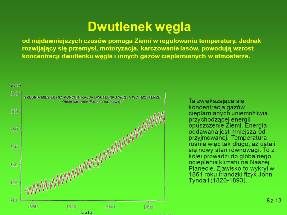 Dwutlenek węgla