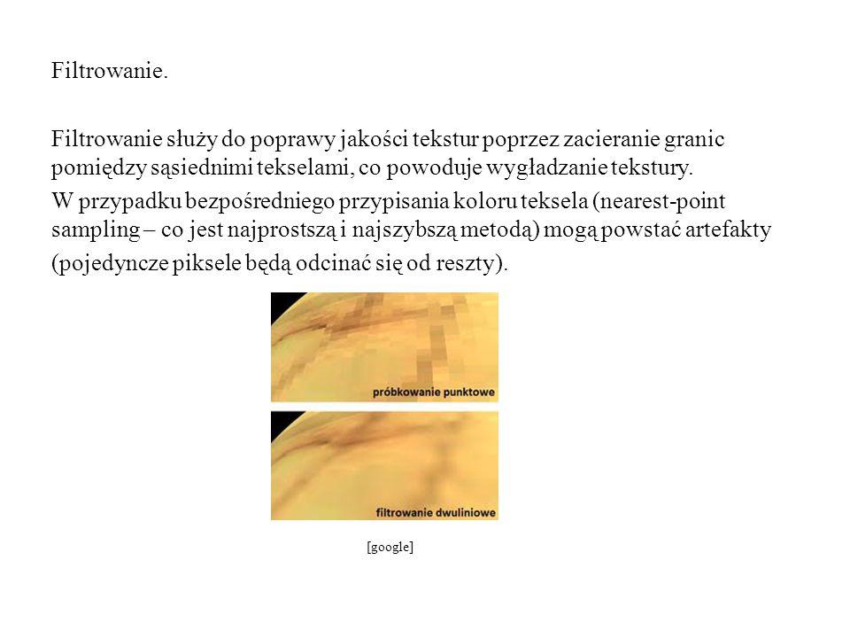 Filtrowanie. Filtrowanie służy do poprawy jakości tekstur poprzez zacieranie granic pomiędzy sąsiednimi tekselami, co powoduje wygładzanie tekstury. W przypadku bezpośredniego przypisania koloru teksela (nearest-point sampling – co jest najprostszą i najszybszą metodą) mogą powstać artefakty (pojedyncze piksele będą odcinać się od reszty).
