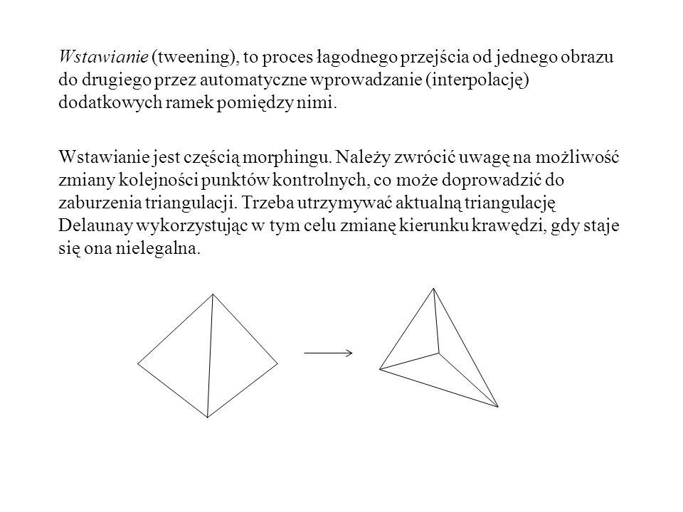 Wstawianie (tweening), to proces łagodnego przejścia od jednego obrazu do drugiego przez automatyczne wprowadzanie (interpolację) dodatkowych ramek pomiędzy nimi.