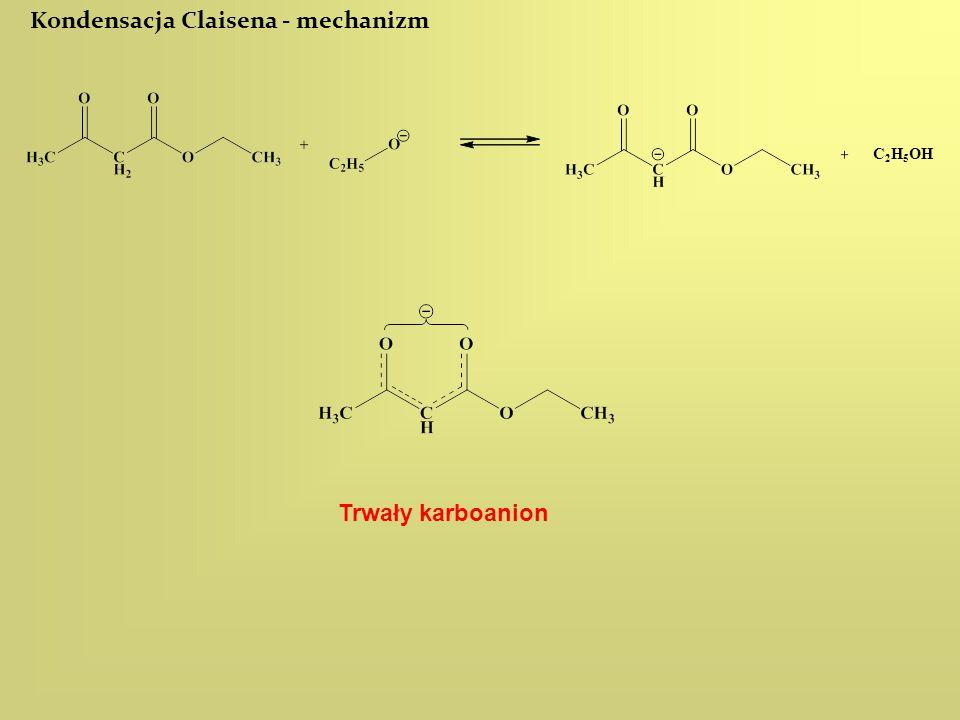 Kondensacja Claisena - mechanizm