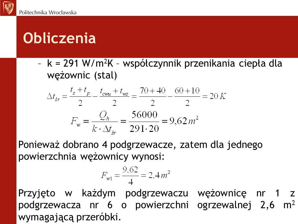 Obliczenia k = 291 W/m2K – współczynnik przenikania ciepła dla wężownic (stal)