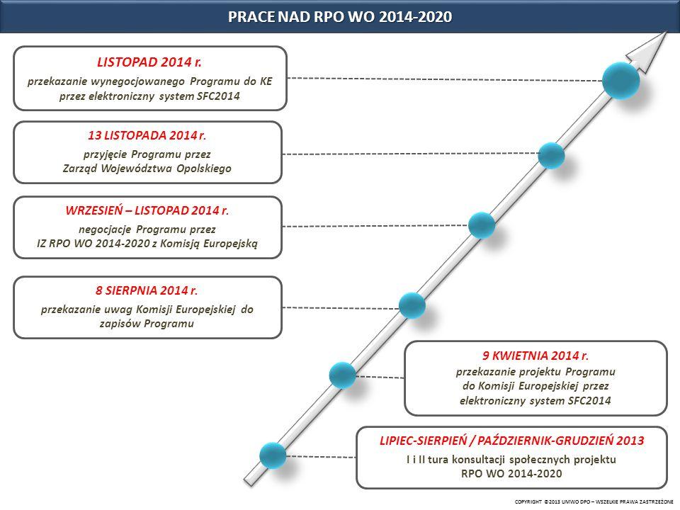 PRACE NAD RPO WO 2014-2020 LISTOPAD 2014 r. 13 LISTOPADA 2014 r.