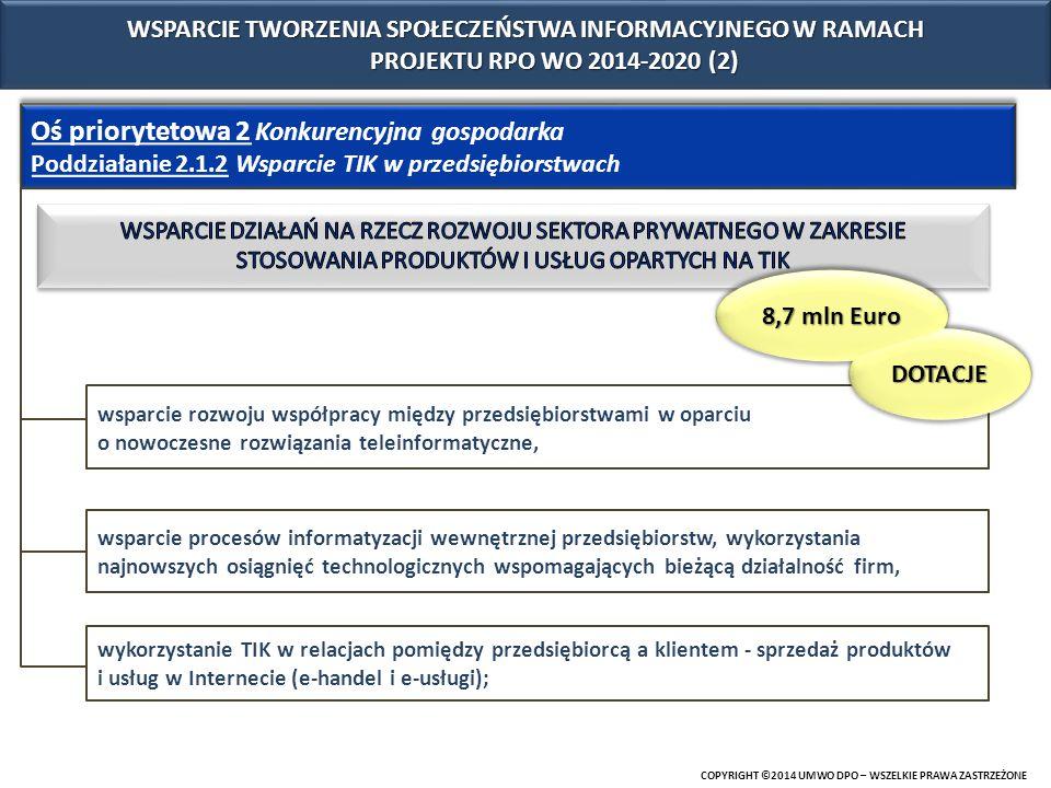 WSPARCIE TWORZENIA SPOŁECZEŃSTWA INFORMACYJNEGO W RAMACH PROJEKTU RPO WO 2014-2020 (2)