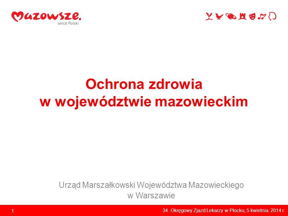 Ochrona zdrowia w województwie mazowieckim