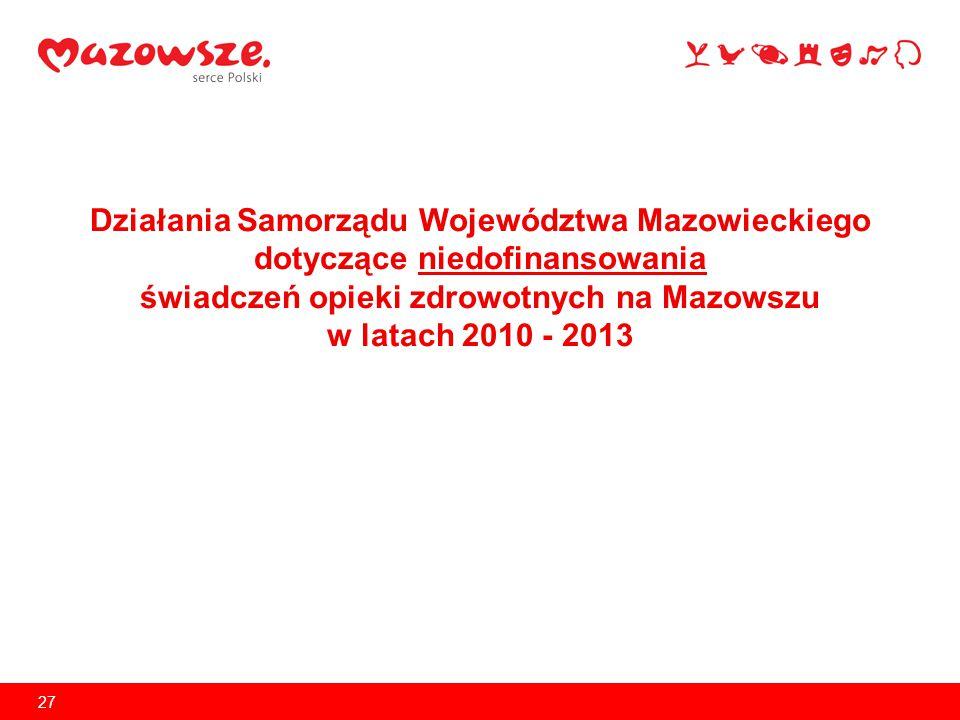Działania Samorządu Województwa Mazowieckiego dotyczące niedofinansowania świadczeń opieki zdrowotnych na Mazowszu w latach 2010 - 2013