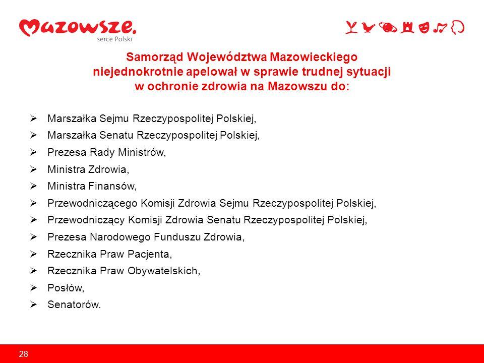 Samorząd Województwa Mazowieckiego niejednokrotnie apelował w sprawie trudnej sytuacji w ochronie zdrowia na Mazowszu do: